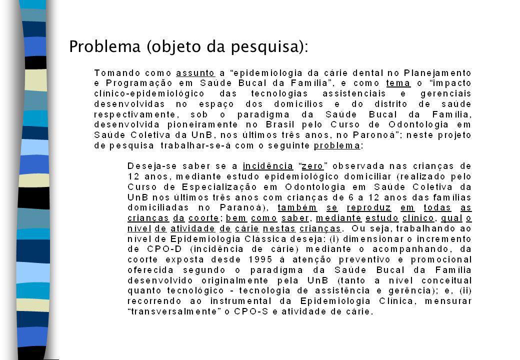 Problema (objeto da pesquisa):