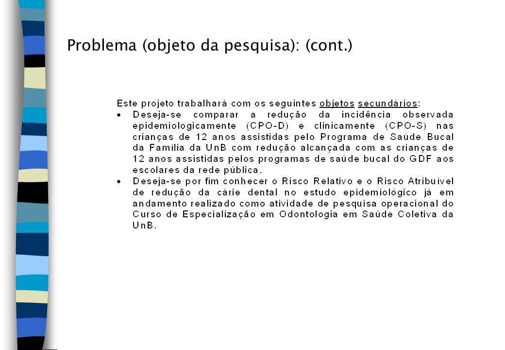 Problema (objeto da pesquisa): (cont.)