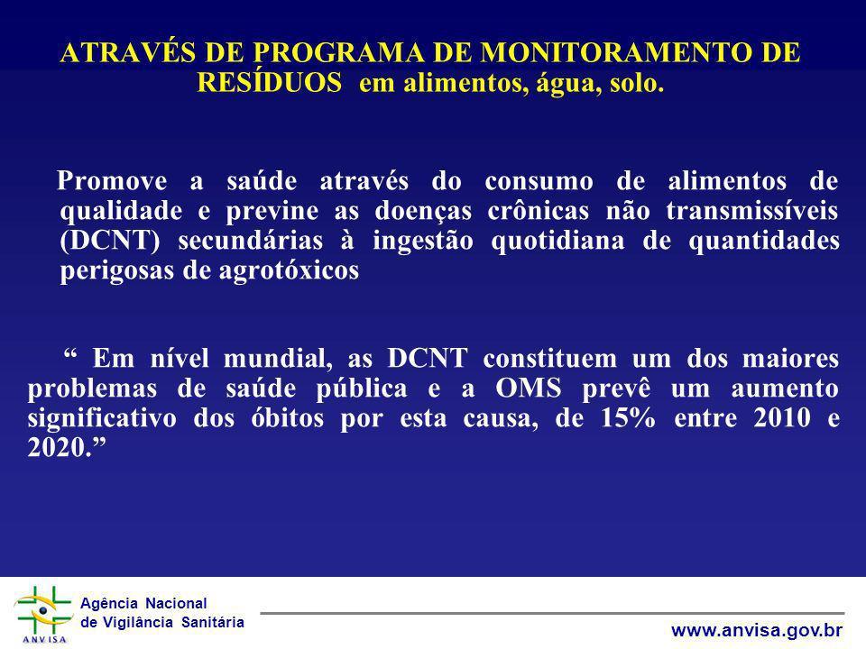 Agência Nacional de Vigilância Sanitária www.anvisa.gov.br ATRAVÉS DE PROGRAMA DE MONITORAMENTO DE RESÍDUOS em alimentos, água, solo. Promove a saúde