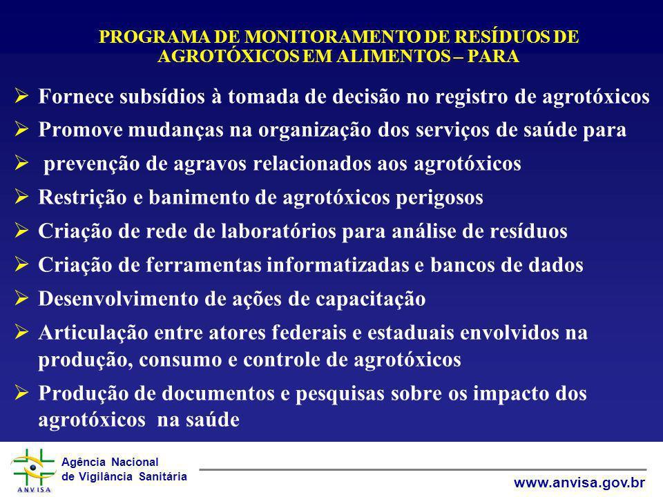 Agência Nacional de Vigilância Sanitária www.anvisa.gov.br PROGRAMA DE MONITORAMENTO DE RESÍDUOS DE AGROTÓXICOS EM ALIMENTOS – PARA Fornece subsídios