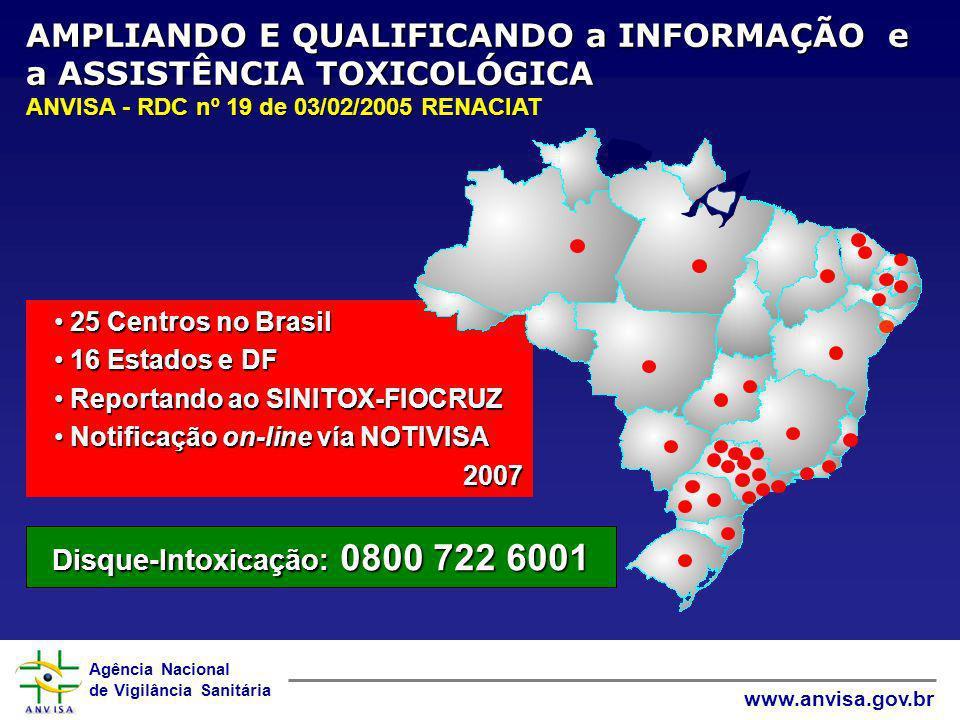 Agência Nacional de Vigilância Sanitária www.anvisa.gov.br 25 Centros no Brasil 25 Centros no Brasil 16 Estados e DF 16 Estados e DF Reportando ao SIN