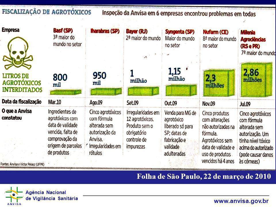 Agência Nacional de Vigilância Sanitária www.anvisa.gov.br Folha de São Paulo, 22 de março de 2010