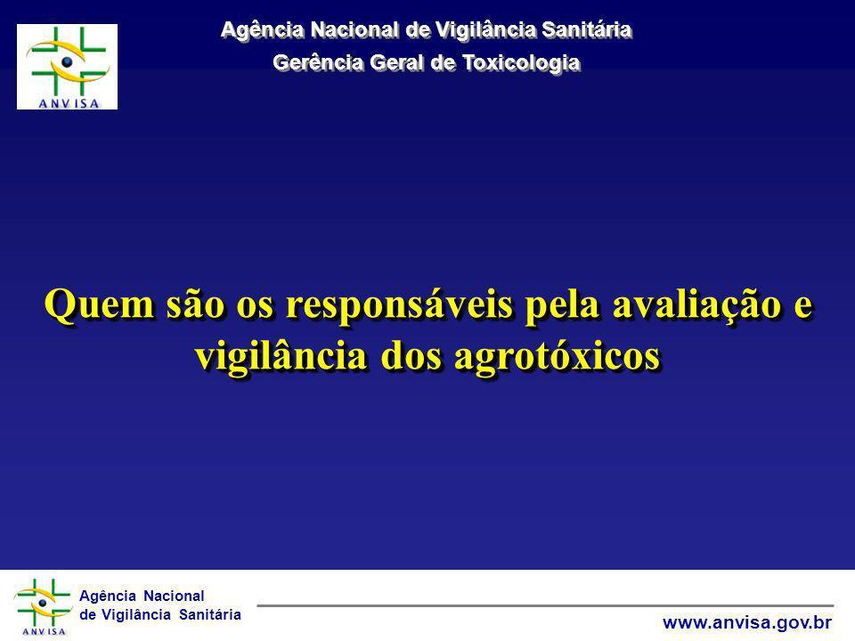 Agência Nacional de Vigilância Sanitária www.anvisa.gov.br Quem são os responsáveis pela avaliação e vigilância dos agrotóxicos Agência Nacional de Vi
