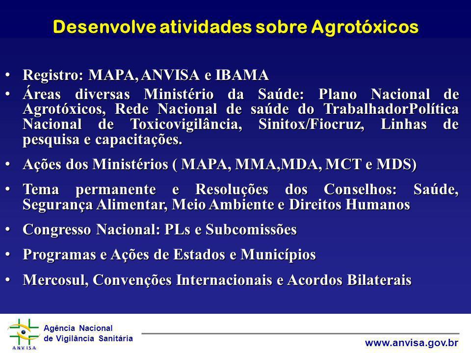 Agência Nacional de Vigilância Sanitária www.anvisa.gov.br Desenvolve atividades sobre Agrotóxicos Registro: MAPA, ANVISA e IBAMA Registro: MAPA, ANVI