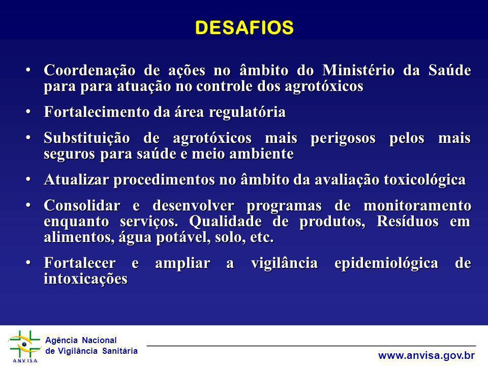 Agência Nacional de Vigilância Sanitária www.anvisa.gov.brDESAFIOS Coordenação de ações no âmbito do Ministério da Saúde para para atuação no controle