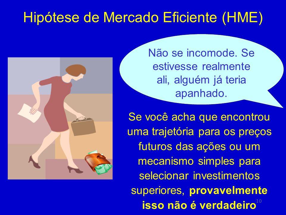 10 Hipótese de Mercado Eficiente (HME) Se você acha que encontrou uma trajetória para os preços futuros das ações ou um mecanismo simples para selecio