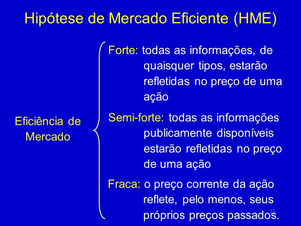 11 Hipótese de Mercado Eficiente (HME) Eficiência de Mercado Forte: todas as informações, de quaisquer tipos, estarão refletidas no preço de uma ação