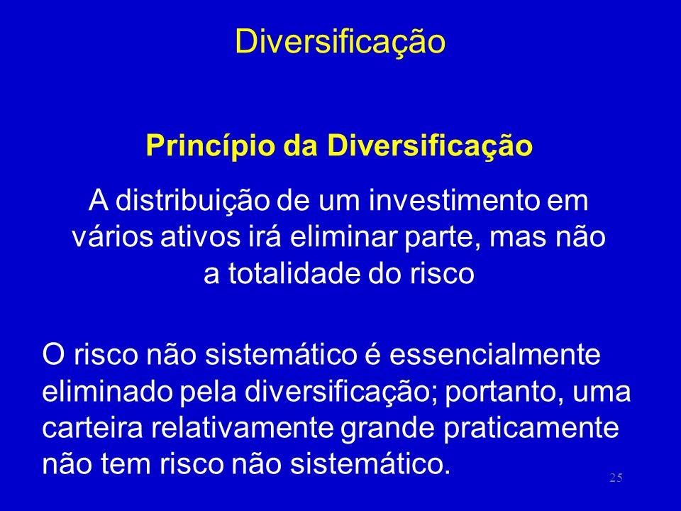 25 Diversificação Princípio da Diversificação A distribuição de um investimento em vários ativos irá eliminar parte, mas não a totalidade do risco O risco não sistemático é essencialmente eliminado pela diversificação; portanto, uma carteira relativamente grande praticamente não tem risco não sistemático.