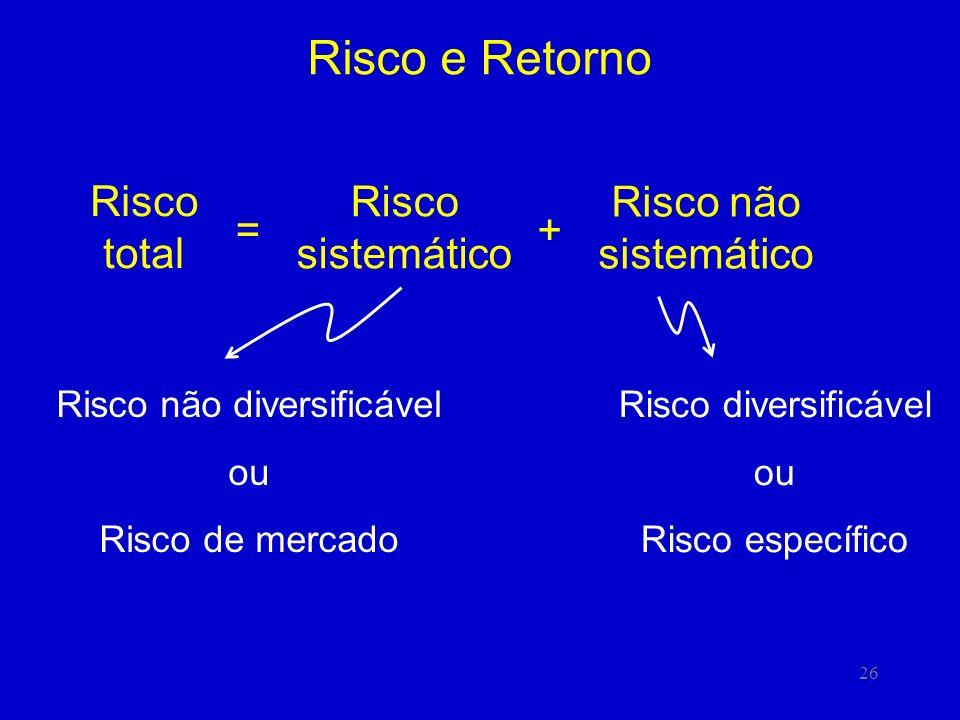 26 Risco e Retorno Risco total = Risco sistemático + Risco não sistemático Risco não diversificável ou Risco de mercado Risco diversificável ou Risco