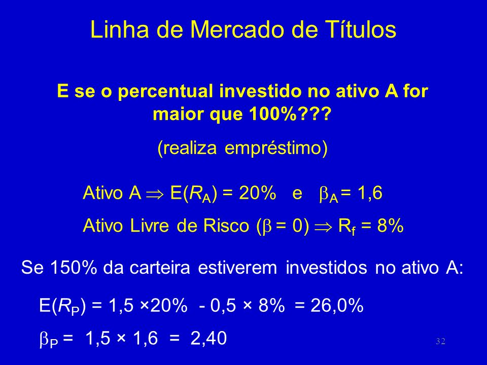 32 Linha de Mercado de Títulos E se o percentual investido no ativo A for maior que 100%??? (realiza empréstimo) Ativo A E(R A ) = 20% e A = 1,6 Ativo