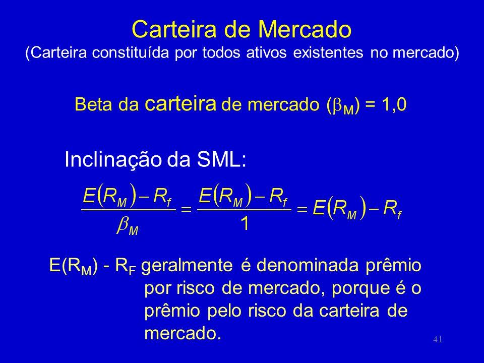 41 Carteira de Mercado Beta da carteira de mercado ( M ) = 1,0 (Carteira constituída por todos ativos existentes no mercado) Inclinação da SML: E(R M