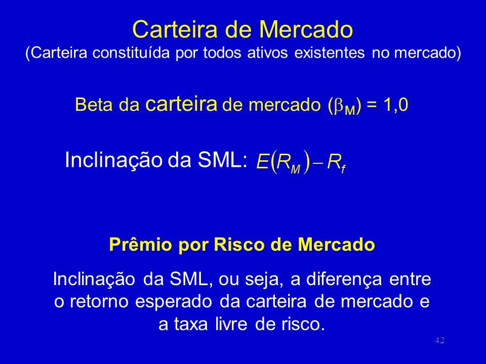 42 Carteira de Mercado Beta da carteira de mercado ( M ) = 1,0 (Carteira constituída por todos ativos existentes no mercado) Inclinação da SML: Prêmio por Risco de Mercado Inclinação da SML, ou seja, a diferença entre o retorno esperado da carteira de mercado e a taxa livre de risco.