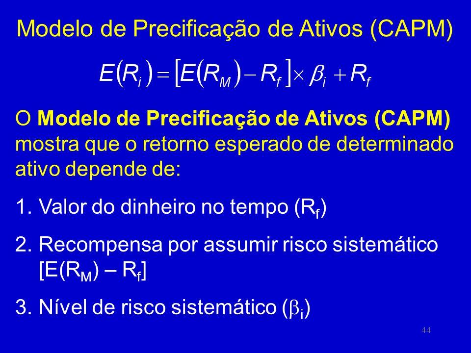 44 Modelo de Precificação de Ativos (CAPM) O Modelo de Precificação de Ativos (CAPM) mostra que o retorno esperado de determinado ativo depende de: 1.