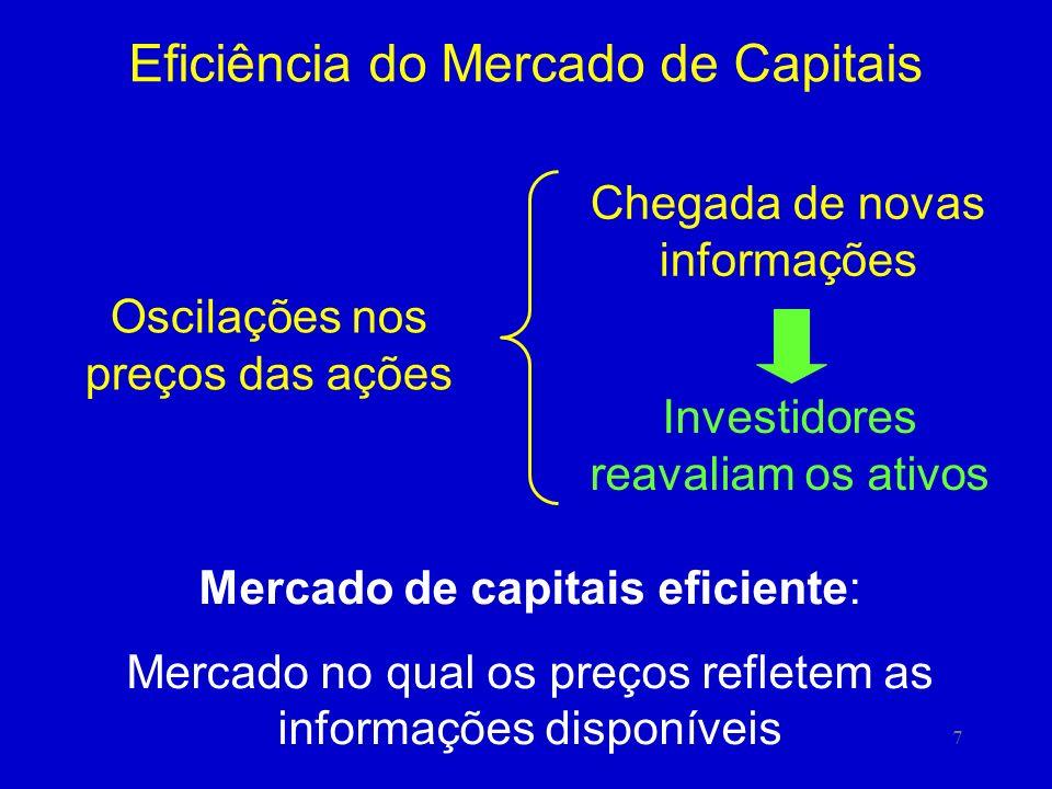 7 Eficiência do Mercado de Capitais Oscilações nos preços das ações Chegada de novas informações Investidores reavaliam os ativos Mercado de capitais eficiente: Mercado no qual os preços refletem as informações disponíveis