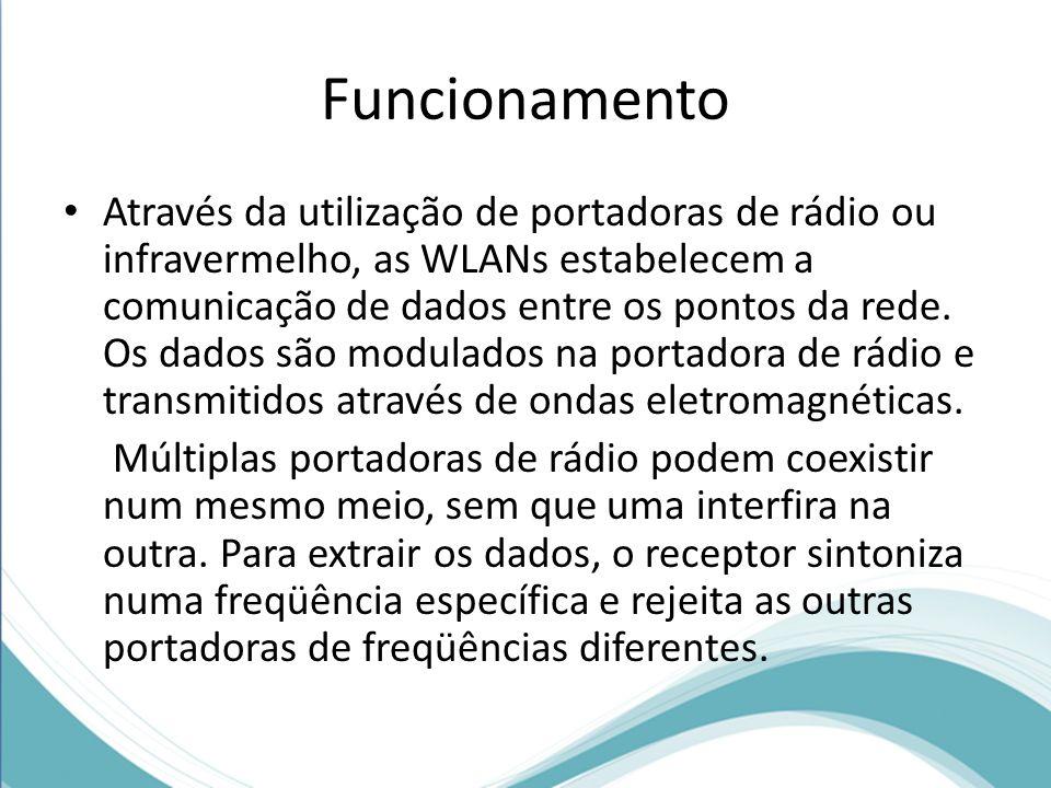 Funcionamento Através da utilização de portadoras de rádio ou infravermelho, as WLANs estabelecem a comunicação de dados entre os pontos da rede. Os d