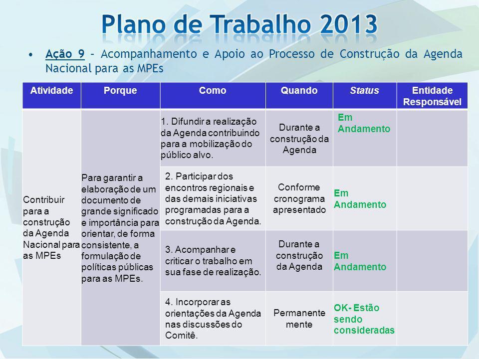 Ação 9 – Acompanhamento e Apoio ao Processo de Construção da Agenda Nacional para as MPEs AtividadePorqueComoQuandoStatusEntidade Responsável Contribu