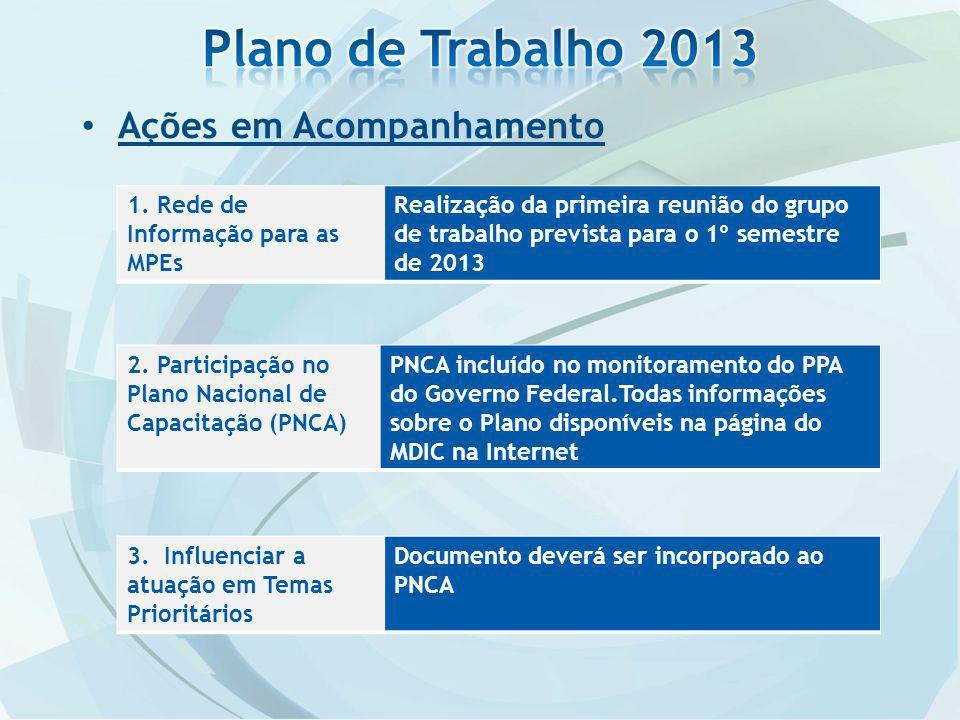 Ações em Acompanhamento 1. Rede de Informação para as MPEs Realização da primeira reunião do grupo de trabalho prevista para o 1º semestre de 2013 2.