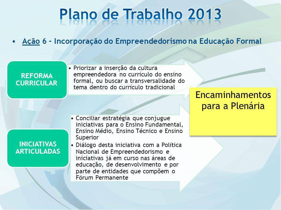 Ação 6 – Incorporação do Empreendedorismo na Educação Formal Priorizar a inserção da cultura empreendedora no currículo do ensino formal, ou buscar a