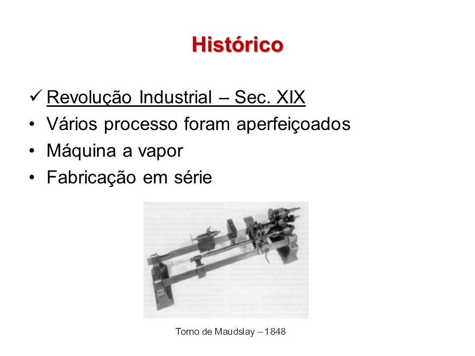 Histórico Revolução Industrial – Sec. XIX Vários processo foram aperfeiçoados Máquina a vapor Fabricação em série