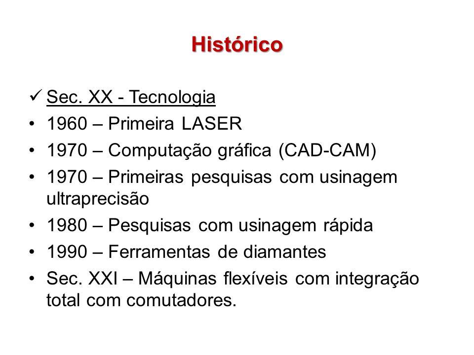 Histórico Sec. XX - Tecnologia 1960 – Primeira LASER 1970 – Computação gráfica (CAD-CAM) 1970 – Primeiras pesquisas com usinagem ultraprecisão 1980 –