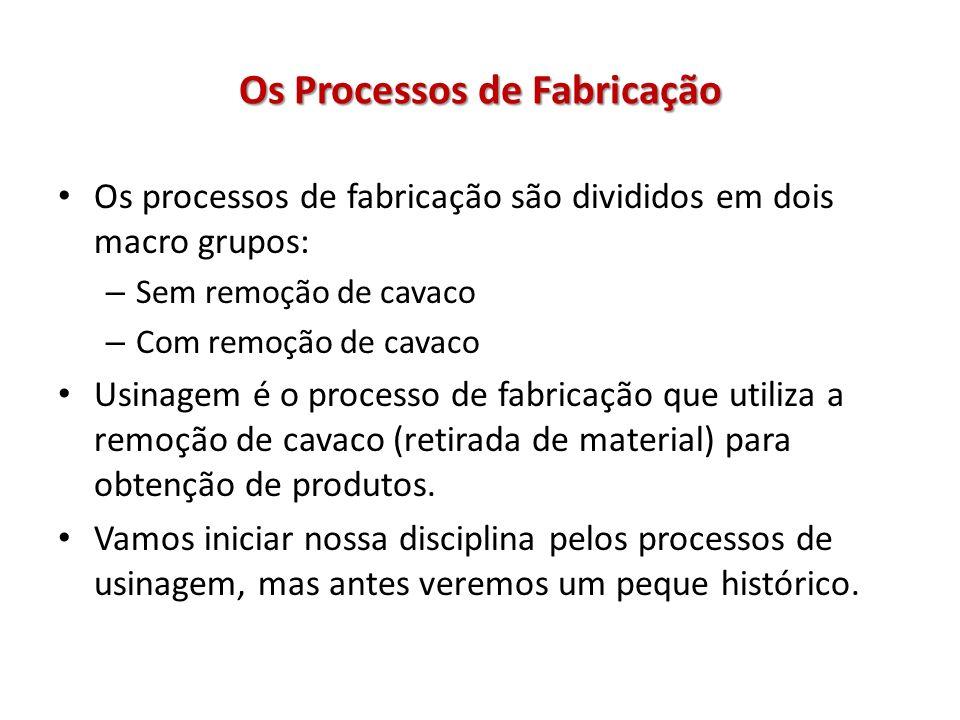 Os Processos de Fabricação Os processos de fabricação são divididos em dois macro grupos: – Sem remoção de cavaco – Com remoção de cavaco Usinagem é o