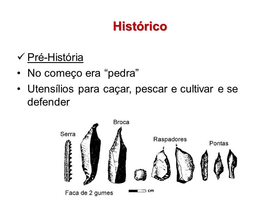 Histórico Pré-História No começo era pedra Utensílios para caçar, pescar e cultivar e se defender