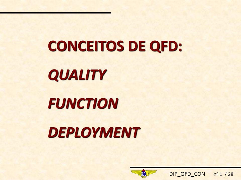 DIP_QFD_CON n o 1 / 28 CONCEITOS DE QFD: QUALITYFUNCTIONDEPLOYMENT