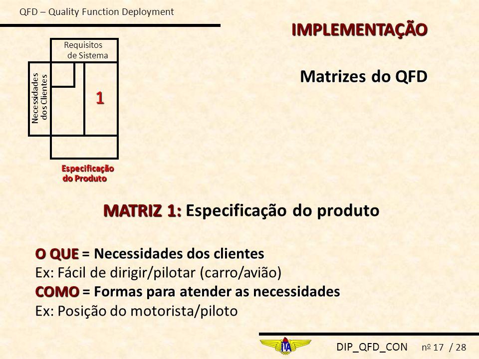 DIP_QFD_CON n o 17 / 28 Necessidades dos Clientes Requisitos de Sistema Especificação do Produto 1 MATRIZ 1: MATRIZ 1: Especificação do produto O QUEN