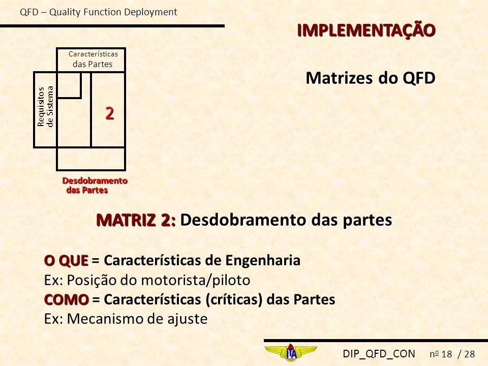 DIP_QFD_CON n o 18 / 28 Desdobramento das Partes Requisitos de Sistema Características das Partes 2 MATRIZ 2:Desdobramento das partes MATRIZ 2: Desdob