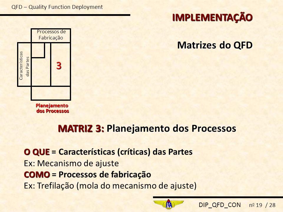 DIP_QFD_CON n o 19 / 28 Características das Partes Planejamento dos Processos Processos de Fabricação 3 MATRIZ 3:Planejamento dos Processos MATRIZ 3: