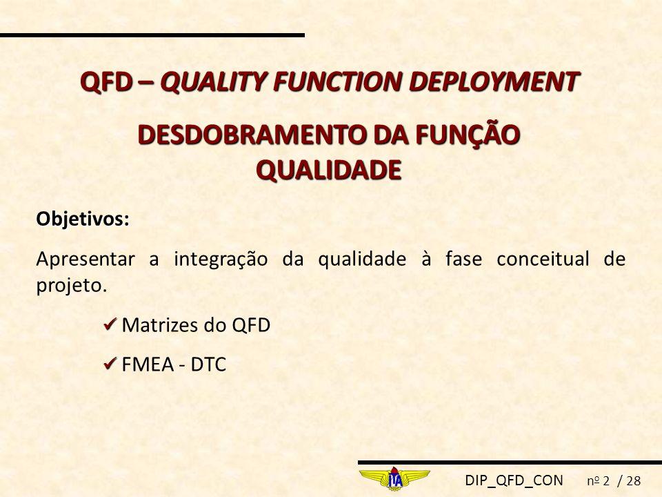 DIP_QFD_CON n o 2 / 28 Objetivos: Apresentar a integração da qualidade à fase conceitual de projeto. Matrizes do QFD FMEA - DTC QFD – QUALITY FUNCTION