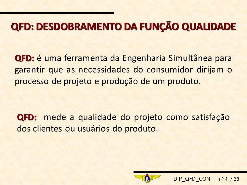 DIP_QFD_CON n o 4 / 28 QFD:DESDOBRAMENTO DA FUNÇÃO QUALIDADE QFD: DESDOBRAMENTO DA FUNÇÃO QUALIDADE QFD: QFD: é uma ferramenta da Engenharia Simultâne
