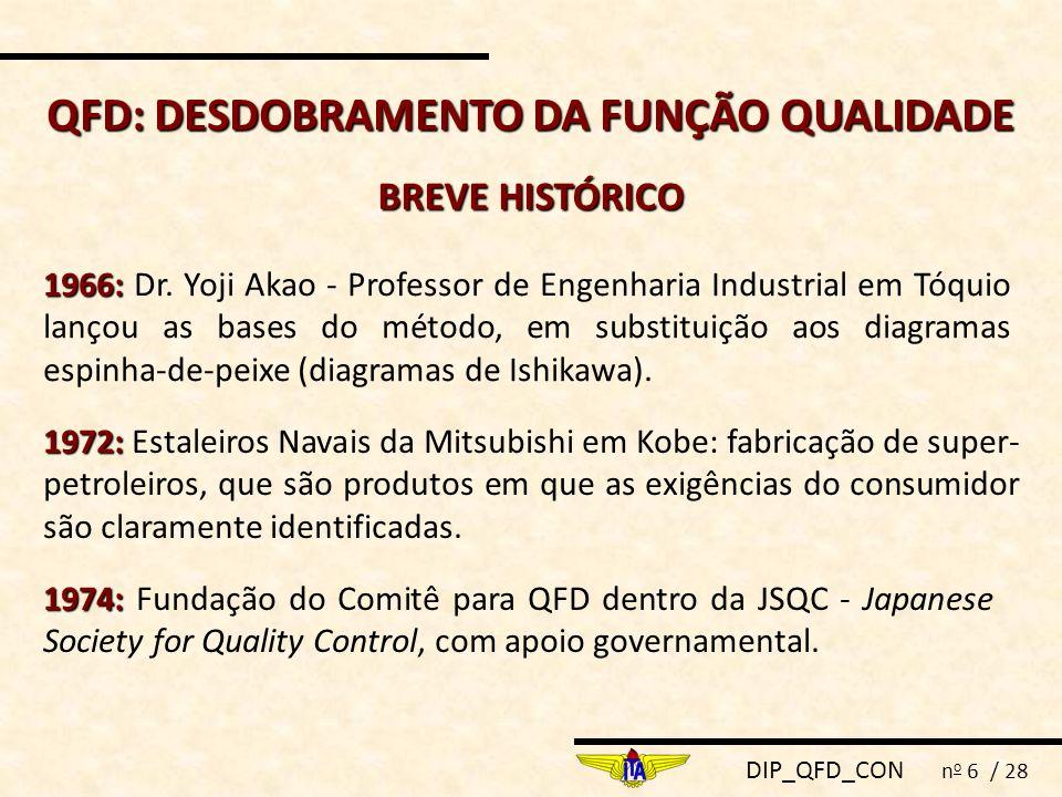 DIP_QFD_CON n o 6 / 28 QFD:DESDOBRAMENTO DA FUNÇÃO QUALIDADE QFD: DESDOBRAMENTO DA FUNÇÃO QUALIDADE BREVE HISTÓRICO 1966: 1966: Dr. Yoji Akao - Profes