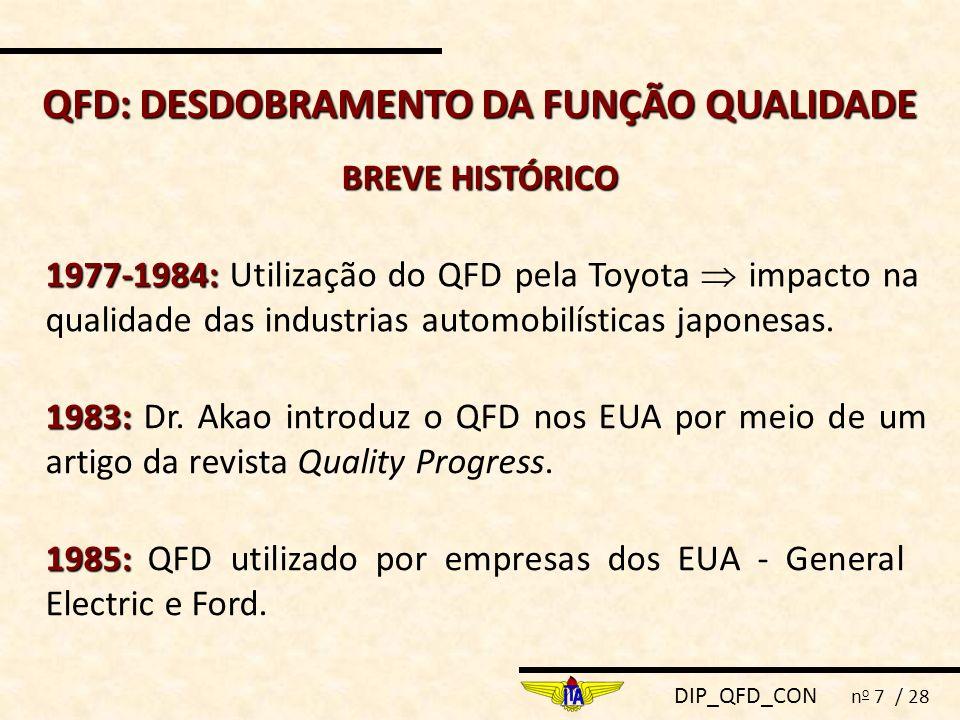 DIP_QFD_CON n o 7 / 28 1977-1984: 1977-1984: Utilização do QFD pela Toyota impacto na qualidade das industrias automobilísticas japonesas. 1983: 1983: