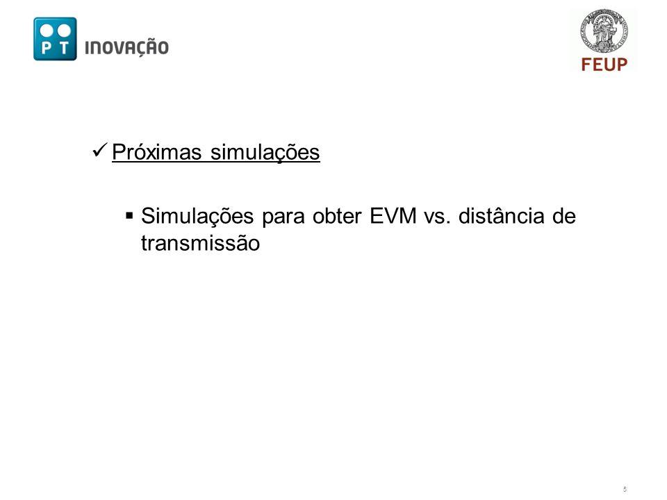 Próximas simulações Simulações para obter EVM vs. distância de transmissão 5