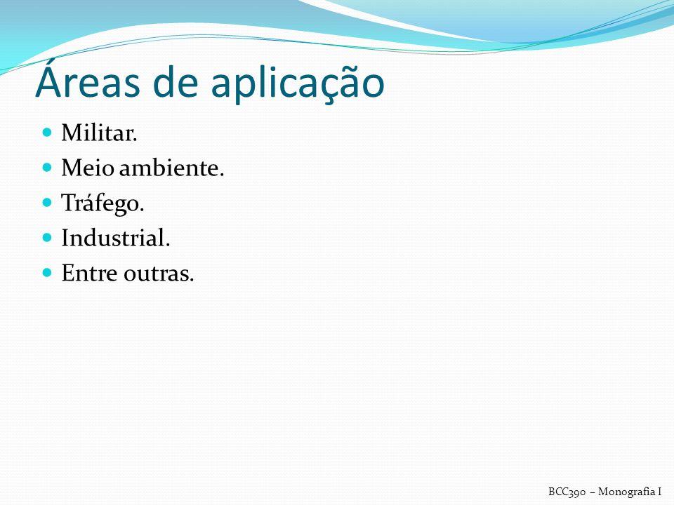 Áreas de aplicação Militar. Meio ambiente. Tráfego. Industrial. Entre outras. BCC390 – Monografia I