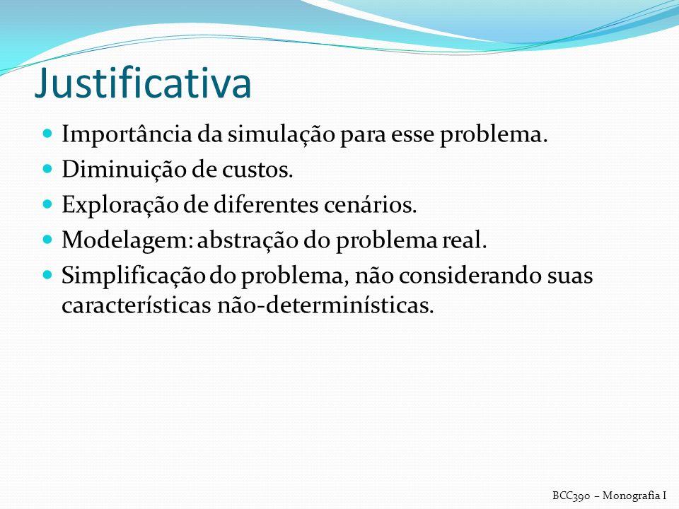 Desenvolvimento Algumas estratégias que serão utilizadas no trabalho já foram escolhidas.