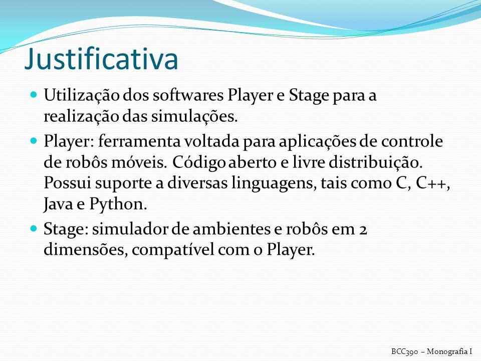 Justificativa Utilização dos softwares Player e Stage para a realização das simulações. Player: ferramenta voltada para aplicações de controle de robô