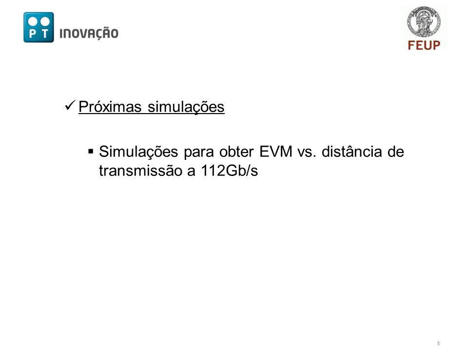 Próximas simulações Simulações para obter EVM vs. distância de transmissão a 112Gb/s 5