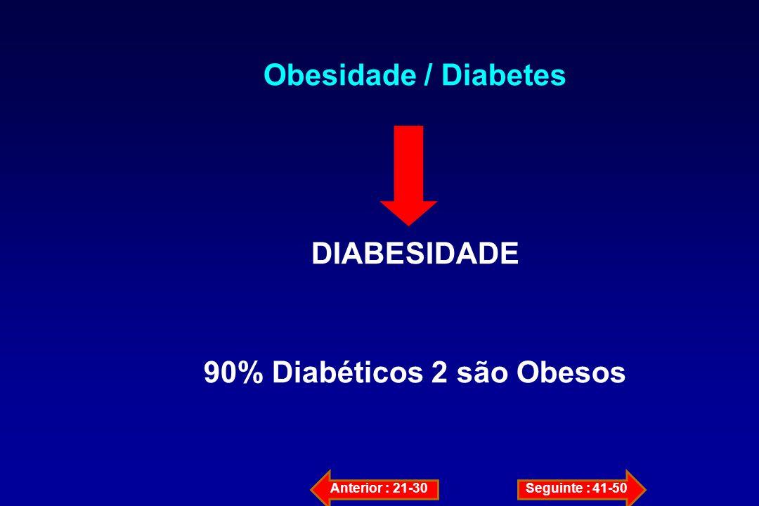 Obesidade / Diabetes DIABESIDADE 90% Diabéticos 2 são Obesos Anterior : 21-30Seguinte : 41-50