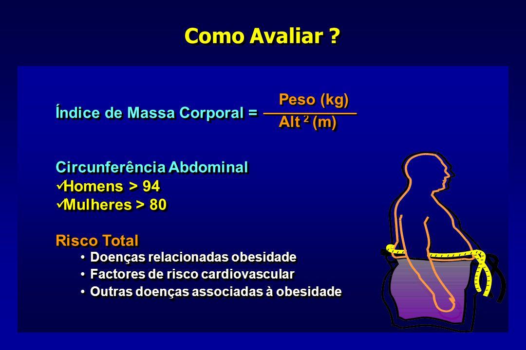 Como Avaliar ? Índice de Massa Corporal = Risco Total Doenças relacionadas obesidadeDoenças relacionadas obesidade Factores de risco cardiovascularFac