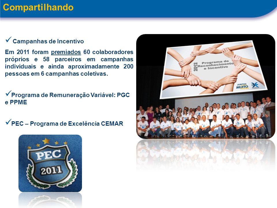Trabalhando sem parar 12 Compartilhando Campanhas de Incentivo Em 2011 foram premiados 60 colaboradores próprios e 58 parceiros em campanhas individua