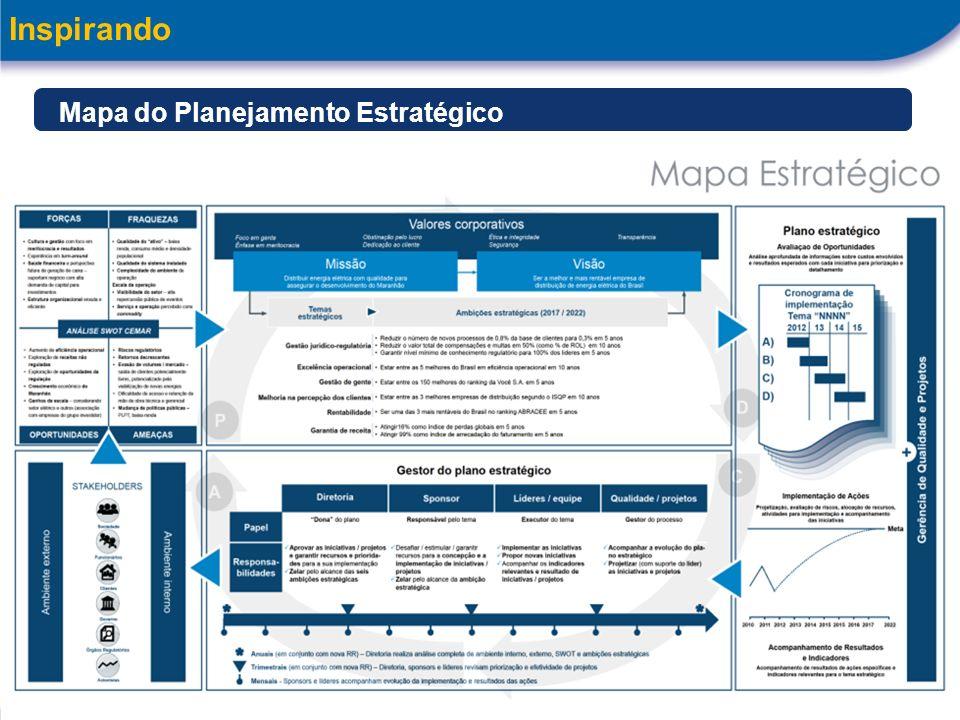 Trabalhando sem parar 3 Inspirando Mapa do Planejamento Estratégico