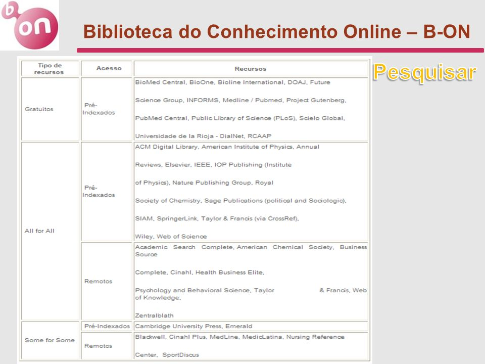 Biblioteca do Conhecimento Online – B-ON