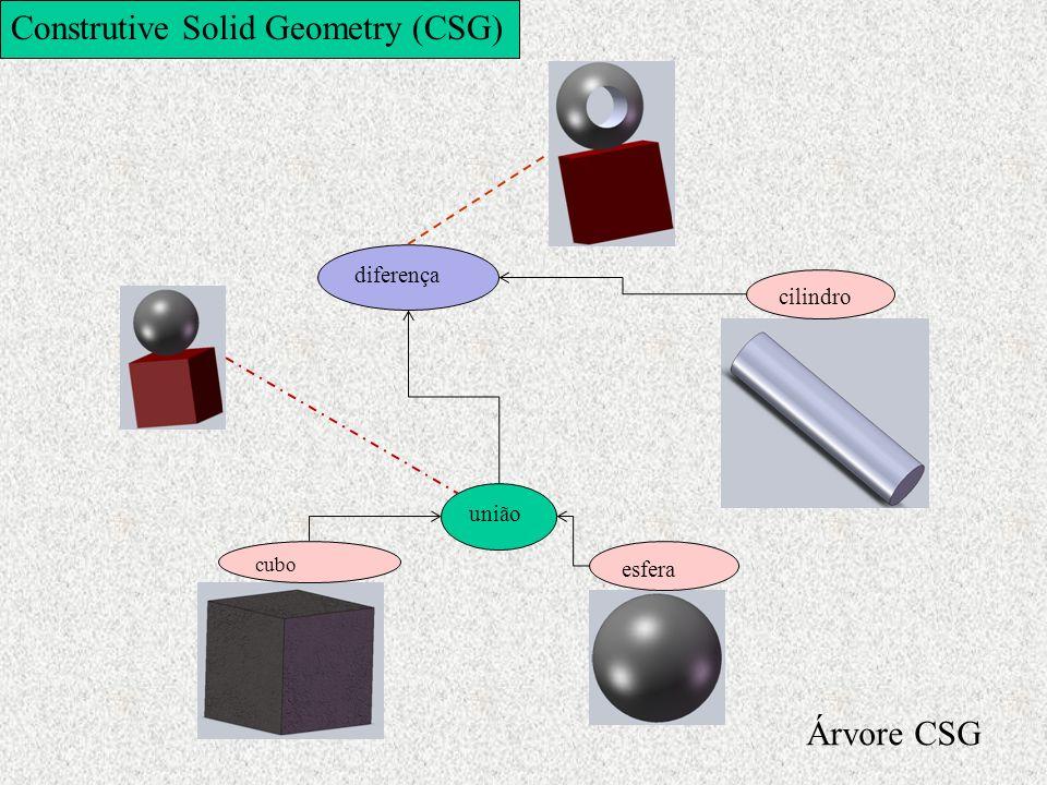 cubo esfera união cilindro diferença Construtive Solid Geometry (CSG) Árvore CSG
