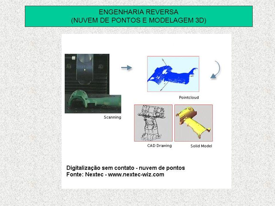 ENGENHARIA REVERSA (NUVEM DE PONTOS E MODELAGEM 3D)