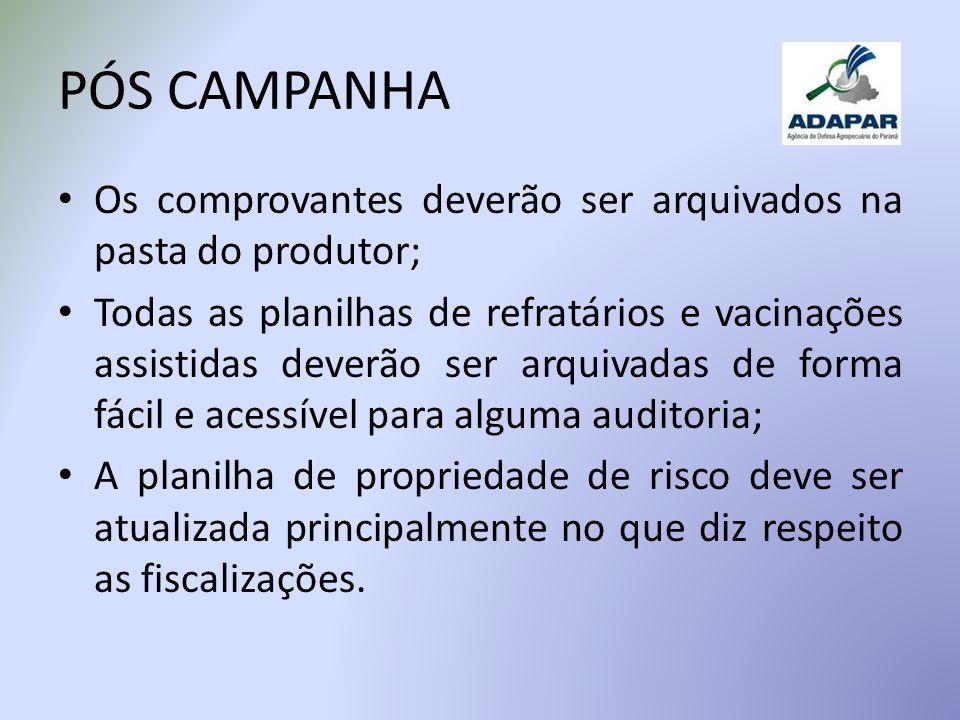 PÓS CAMPANHA Os comprovantes deverão ser arquivados na pasta do produtor; Todas as planilhas de refratários e vacinações assistidas deverão ser arquiv