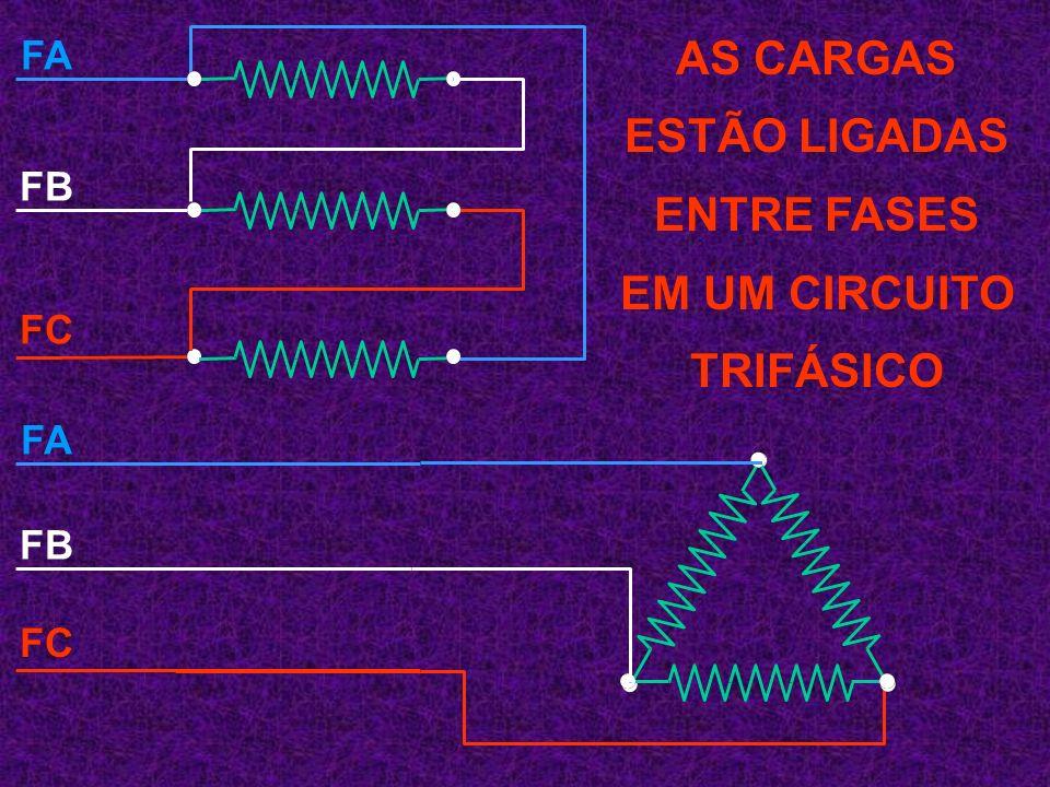 CIRCUITO TRIÂNGULO (DELTA) CIRCUITO TRIÂNGULO (DELTA)