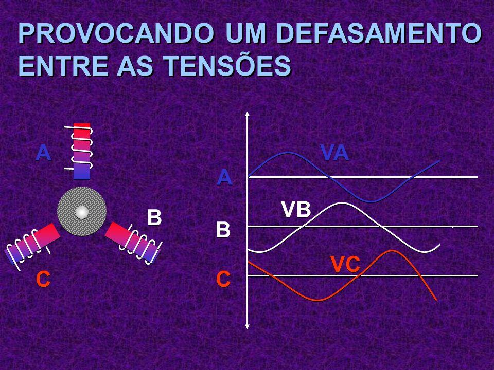 A ENERGIA É GERADA ATRAVÉS DA INDUÇÃO ELETROMAGNÉTICA A ENERGIA É GERADA ATRAVÉS DA INDUÇÃO ELETROMAGNÉTICA A CADA GRUPO DE BOBINA CHAMAMOS DE FASE A CADA GRUPO DE BOBINA CHAMAMOS DE FASE DEVIDO A SUA DISPOSIÇÃO FÍSICA CADA GRUPO DE BOBINA GERA ENERGIA ELÉTRICA EM MOMENTOS DISTINTOS DEVIDO A SUA DISPOSIÇÃO FÍSICA CADA GRUPO DE BOBINA GERA ENERGIA ELÉTRICA EM MOMENTOS DISTINTOS