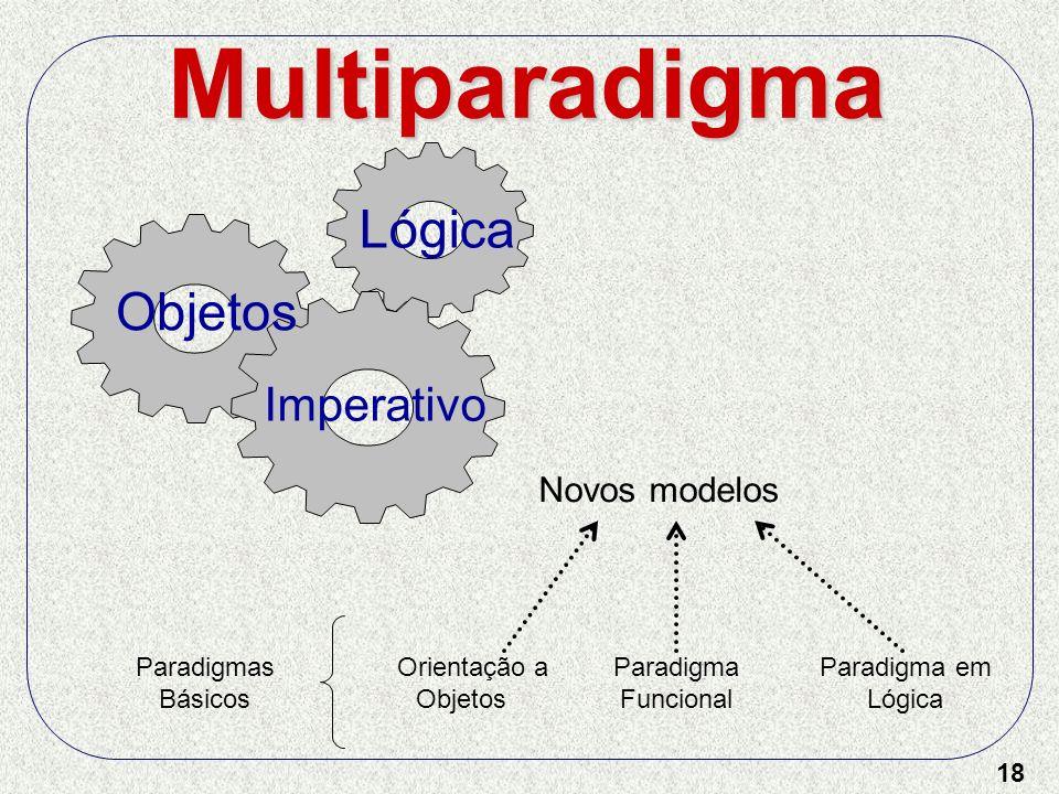 18 Multiparadigma Orientação a Objetos Paradigma Funcional Paradigma em Lógica Novos modelos Paradigmas Básicos Objetos Imperativo Lógica